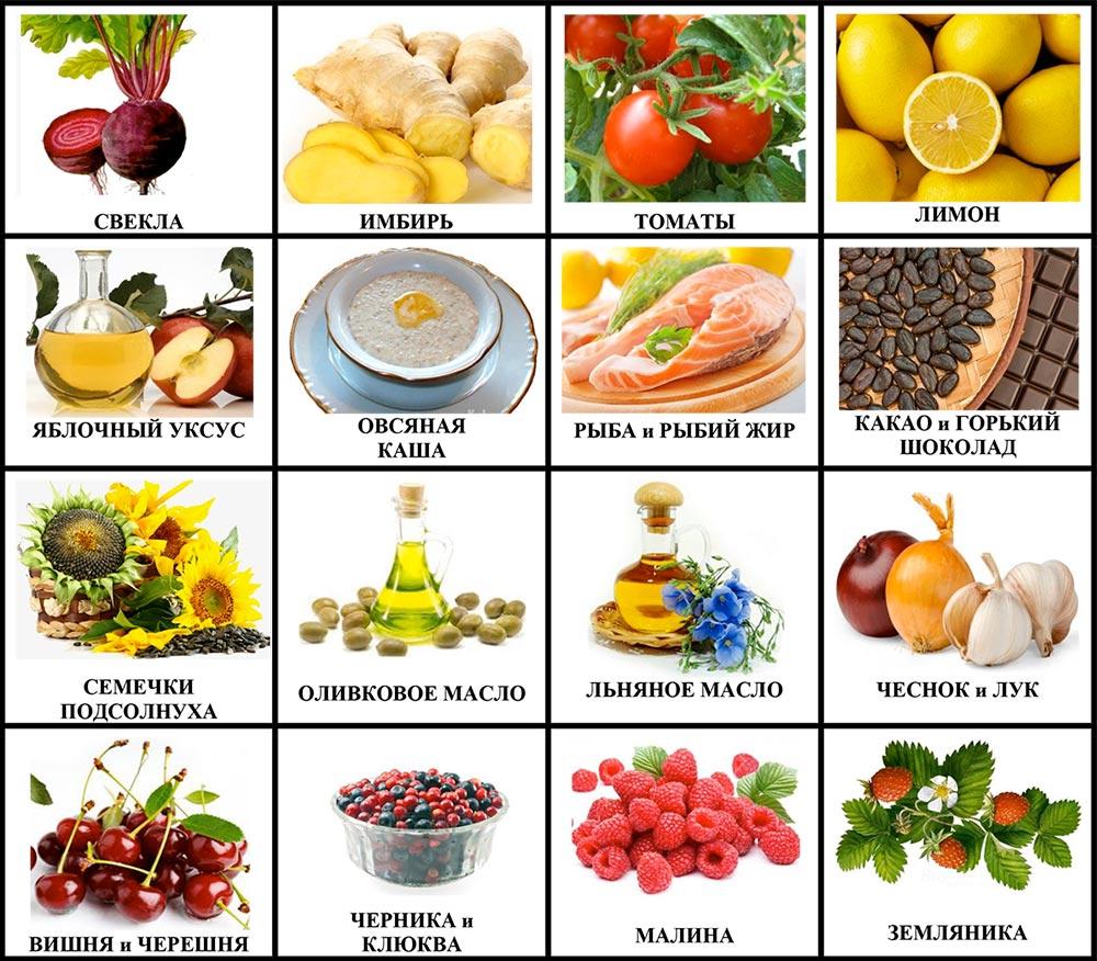 методы понижения холестерина в крови