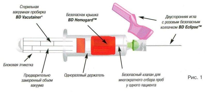 Инструкция применения