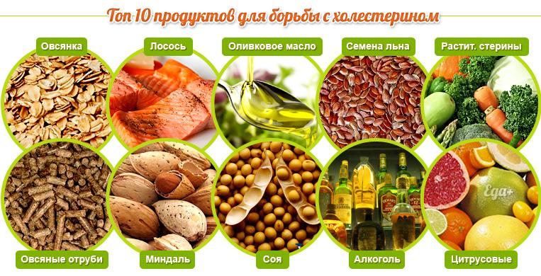 лекарство от снижения холестерина