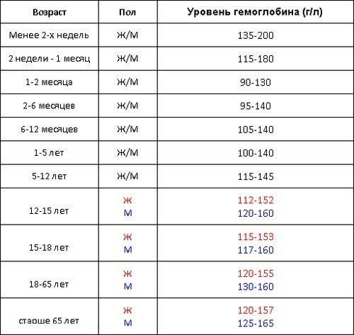 Анализ мочи Косино-Ухтомский