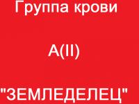 2 группа крови