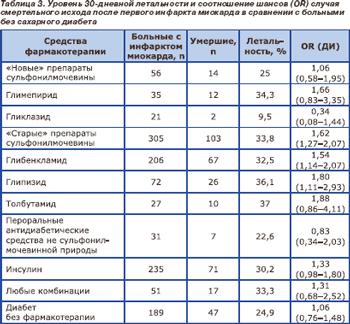 препарат для снижения холестерина плавикс