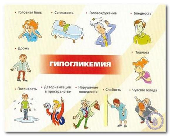Симптомы снижения уровня