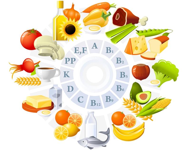 Перечень основных витаминов