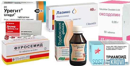 Мочегонные таблетки для похудения: названия, как
