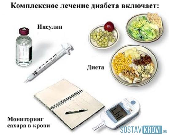 Лечение