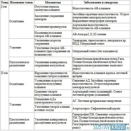 pdf infectious diseases